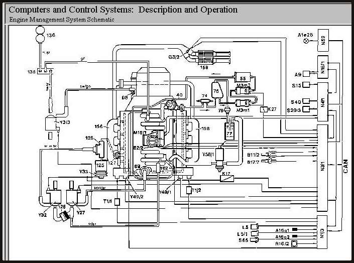 n14 celect ecm wiring diagram unswitched battery connection  n14  free engine image for user